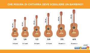 misura di chitarra per bambino