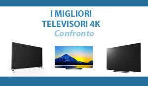 confronto televisori 4K